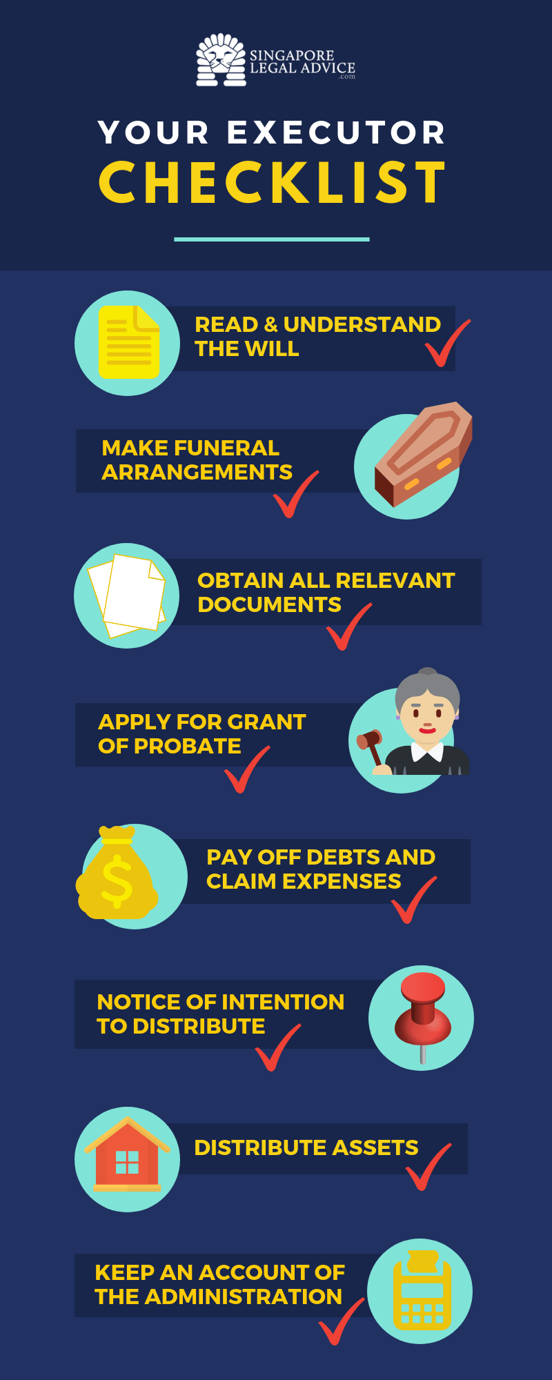 Executor's checklist to executing a will in Singapore