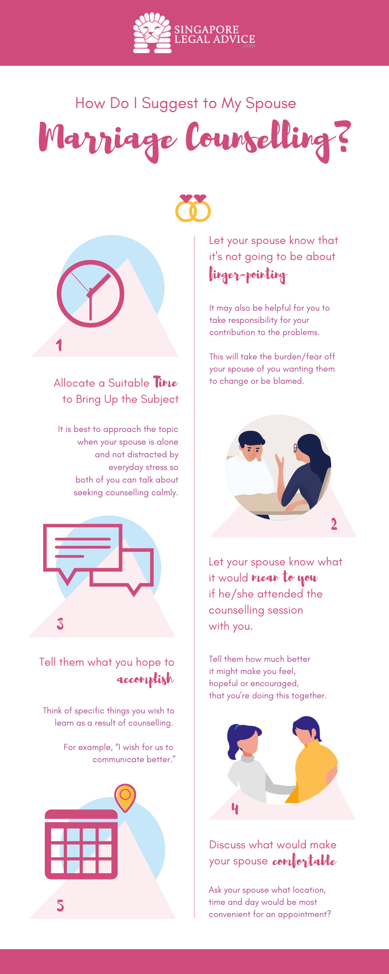 Infographic for marriage counselling in Singapore
