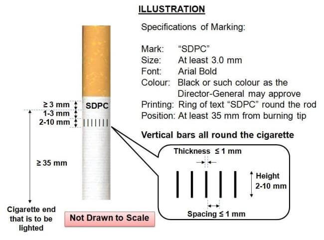 Smoking in Singapore: Legal Age and Penalties for Illegal